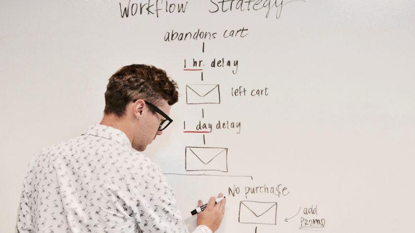 marketing-stratégie-sendpulse-842x474